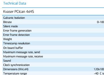 CAN卡/通讯卡/CAN总线分析仪/Kvaser PCIEcan